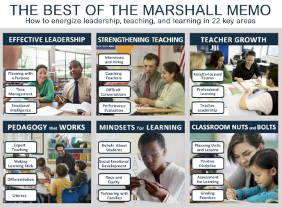 The Best of the Marshall Memo Website